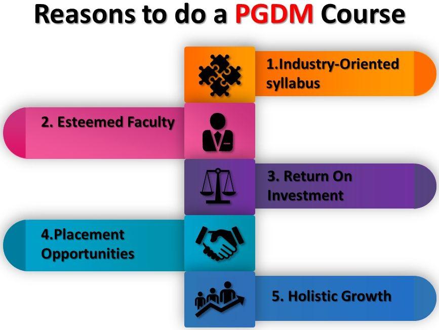 PGDM Courses in Mumbai, Top PGDM Colleges in Mumbai