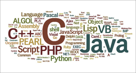 PG Diploma in Advanced Computing